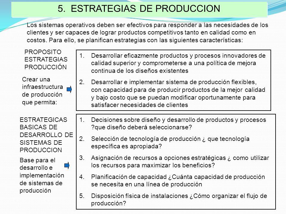 5. ESTRATEGIAS DE PRODUCCION PROPOSITO ESTRATEGIAS PRODUCCIÓN 1.Desarrollar eficazmente productos y procesos innovadores de calidad superior y comprom