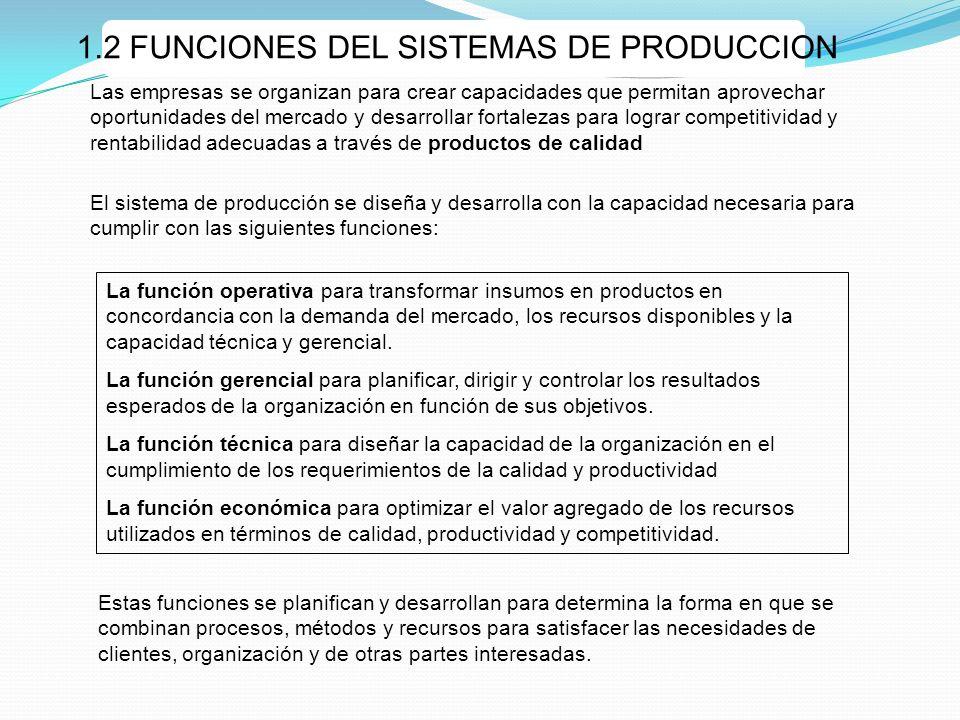 1.2 FUNCIONES DEL SISTEMAS DE PRODUCCION Las empresas se organizan para crear capacidades que permitan aprovechar oportunidades del mercado y desarrol