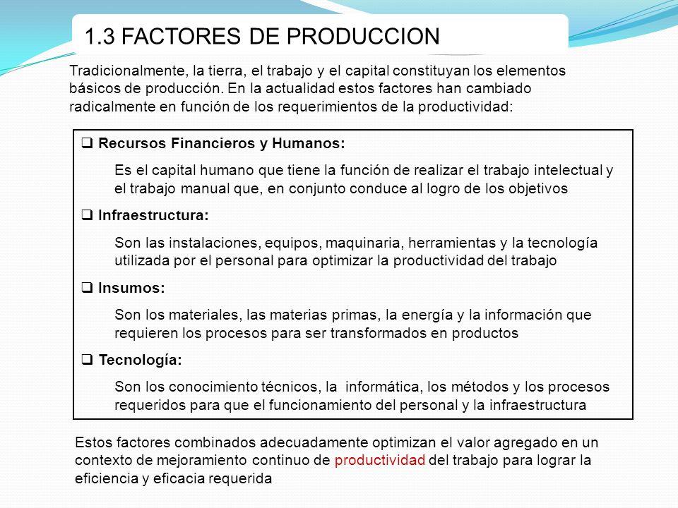 1.3 FACTORES DE PRODUCCION Tradicionalmente, la tierra, el trabajo y el capital constituyan los elementos básicos de producción. En la actualidad esto