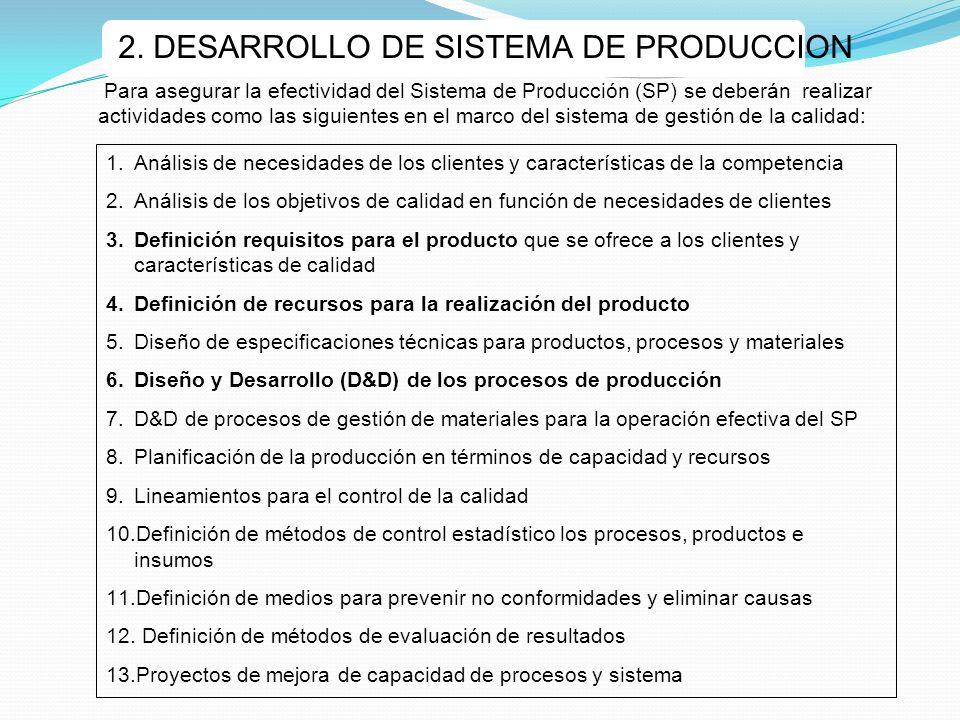 2. DESARROLLO DE SISTEMA DE PRODUCCION Para asegurar la efectividad del Sistema de Producción (SP) se deberán realizar actividades como las siguientes