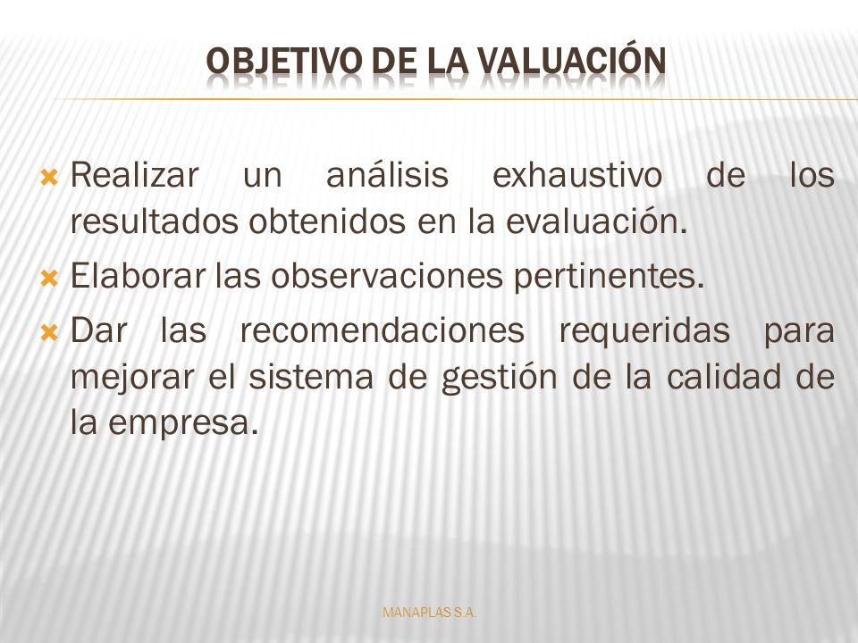 Realizar un análisis exhaustivo de los resultados obtenidos en la evaluación. Elaborar las observaciones pertinentes. Dar las recomendaciones requerid