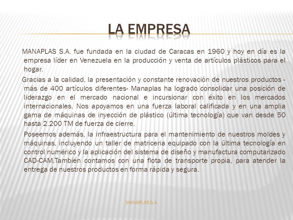 MANAPLAS S.A. fue fundada en la ciudad de Caracas en 1960 y hoy en día es la empresa líder en Venezuela en la producción y venta de artículos plástico