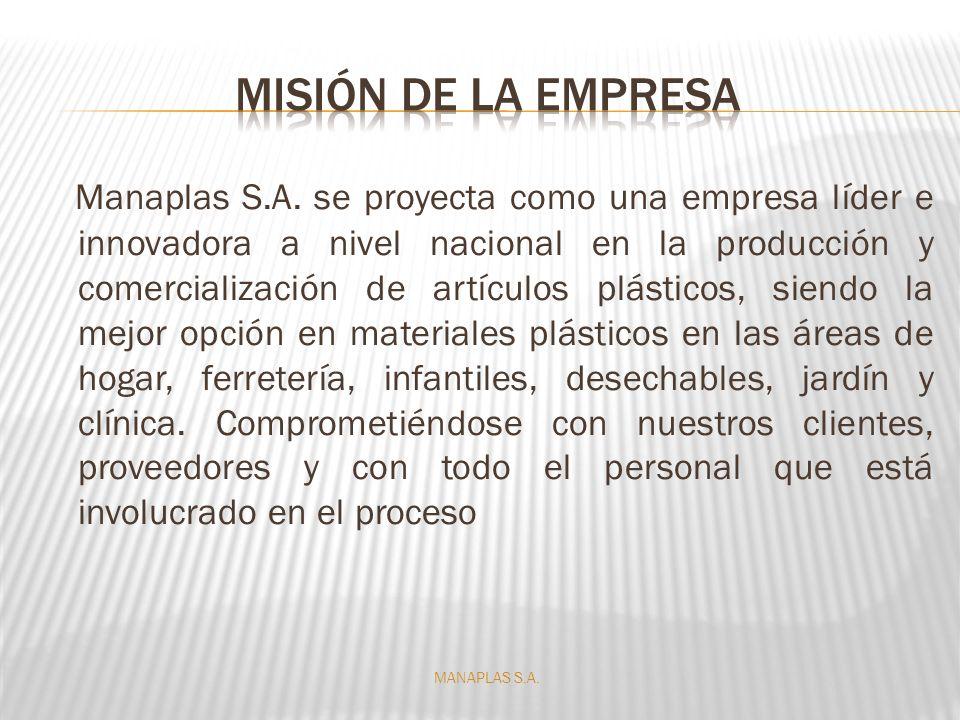 Manaplas S.A. se proyecta como una empresa líder e innovadora a nivel nacional en la producción y comercialización de artículos plásticos, siendo la m