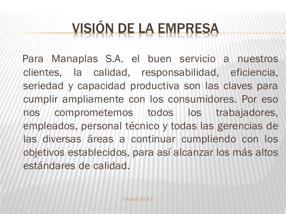Para la empresa Manaplas S.A., los valores son los que nos llevan día a día a continuar trabajando para todos nuestros clientes, siendo: Honestos Tener sentido de pertenencia e identificación Responsabilidad y compromiso Pasión Innovación Respecto y humildad Excelencia en el servicio MANAPLAS S.A.