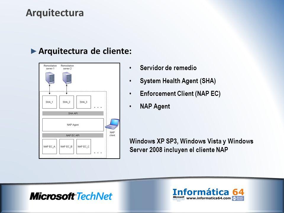 Arquitectura Arquitectura de cliente: Servidor de remedio System Health Agent (SHA) Enforcement Client (NAP EC) NAP Agent Windows XP SP3, Windows Vist