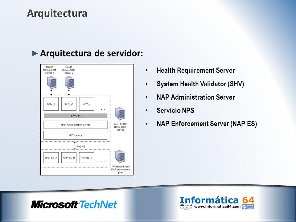 Arquitectura Arquitectura de servidor: Health Requirement Server System Health Validator (SHV) NAP Administration Server Servicio NPS NAP Enforcement