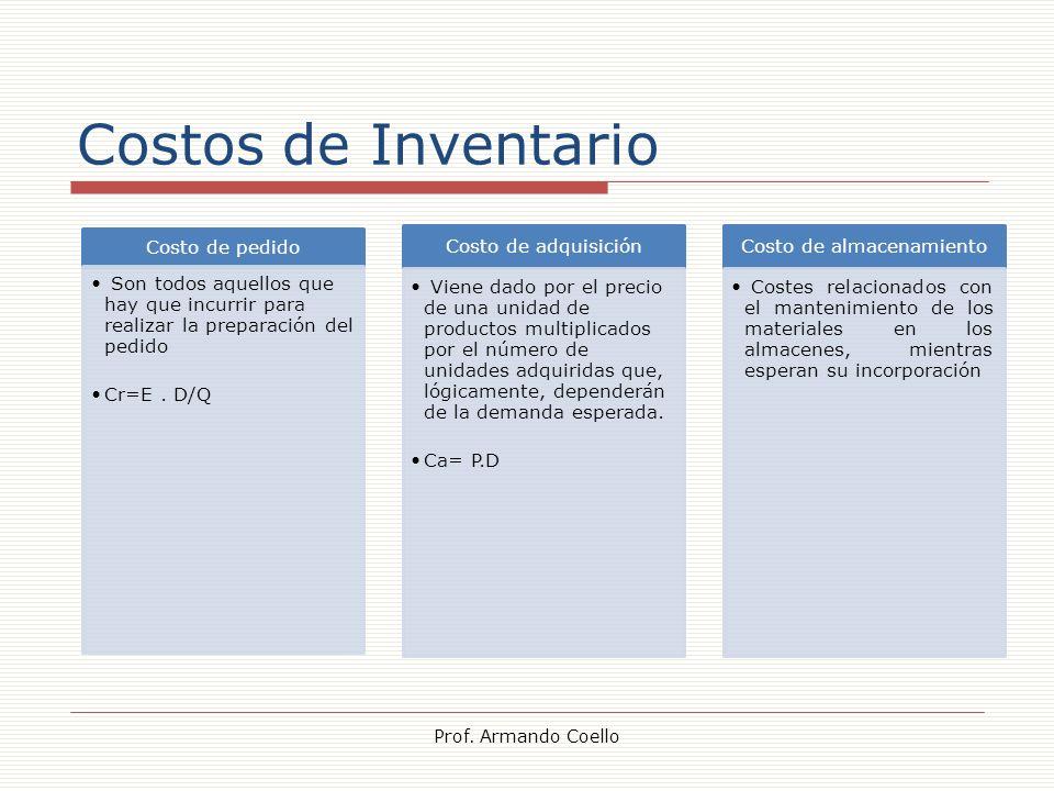 Prof. Armando Coello Costos de Inventario Costo de pedido Son todos aquellos que hay que incurrir para realizar la preparación del pedido Cr=E. D/Q Co