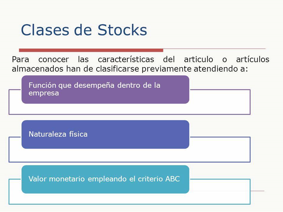 Clases de Stocks Función que desempeña dentro de la empresa Naturaleza físicaValor monetario empleando el criterio ABC Para conocer las característica
