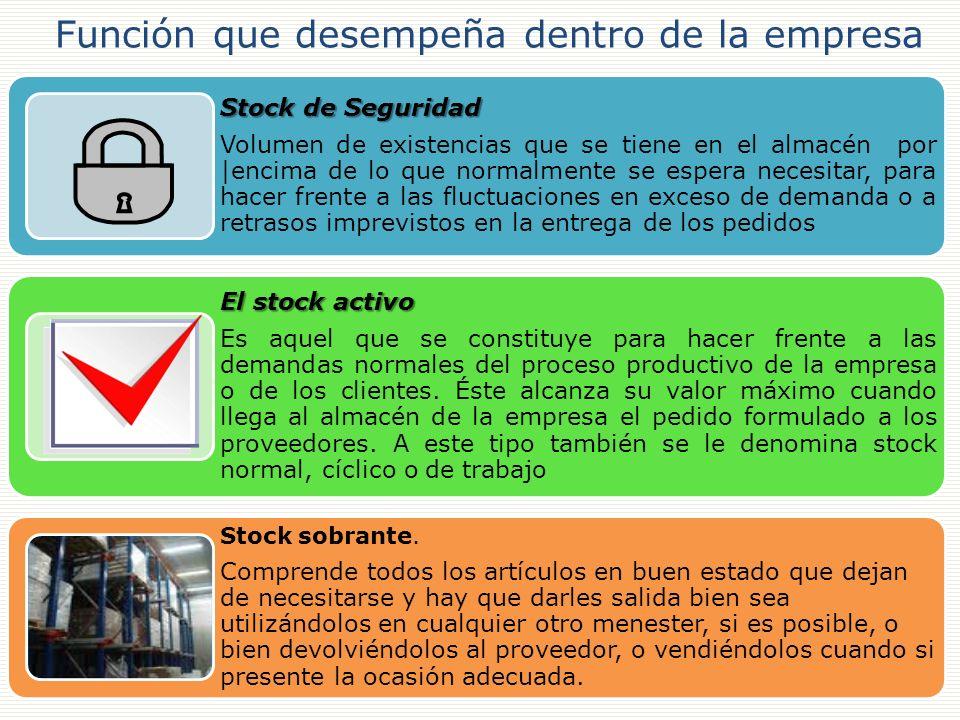 Función que desempeña dentro de la empresa Prof. Armando Coello Stock de Seguridad Volumen de existencias que se tiene en el almacén por |encima de lo