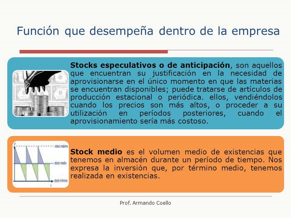 Prof. Armando Coello Stocks especulativos o de anticipación, son aquellos que encuentran su justificación en la necesidad de aprovisionarse en el únic