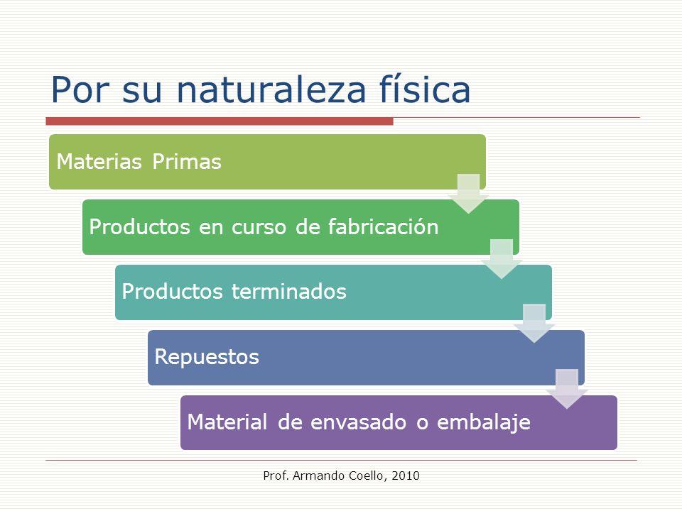 Por su naturaleza física Prof. Armando Coello, 2010 Materias PrimasProductos en curso de fabricaciónProductos terminadosRepuestosMaterial de envasado