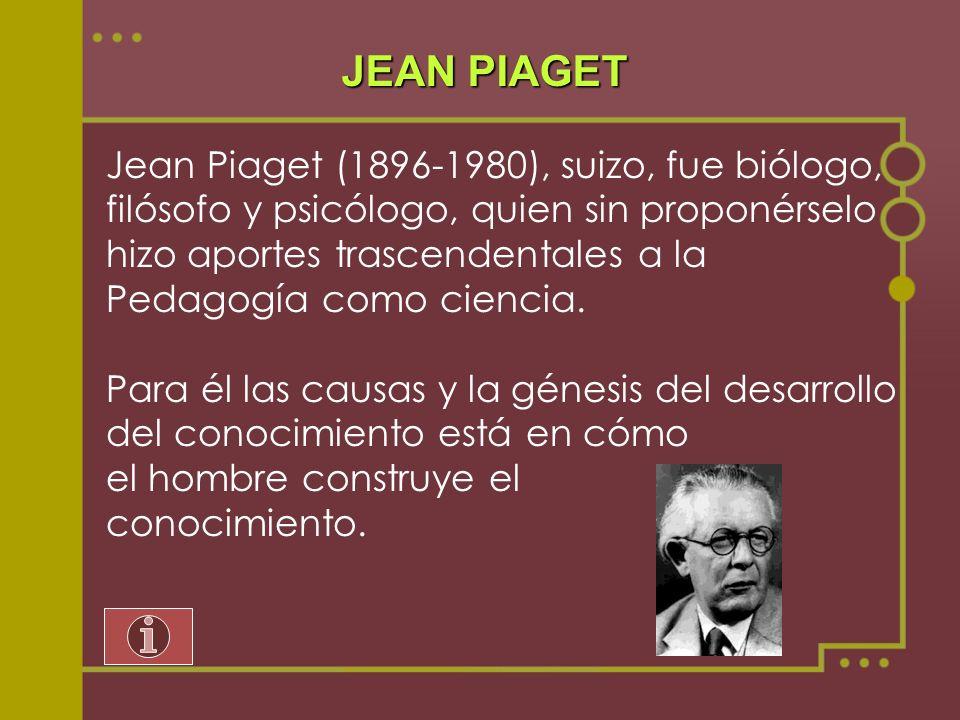 JEAN PIAGET Para él las causas y la génesis del desarrollo del conocimiento está en cómo el hombre construye el conocimiento. Jean Piaget (1896-1980),