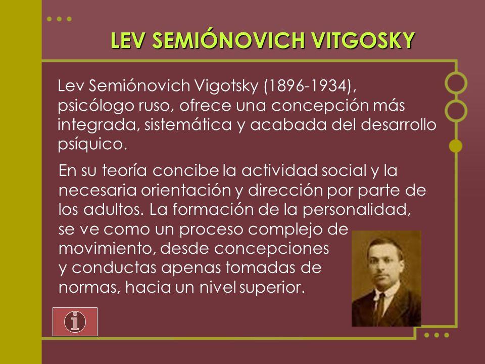 LEV SEMIÓNOVICH VITGOSKY Lev Semiónovich Vigotsky (1896-1934), psicólogo ruso, ofrece una concepción más integrada, sistemática y acabada del desarrol