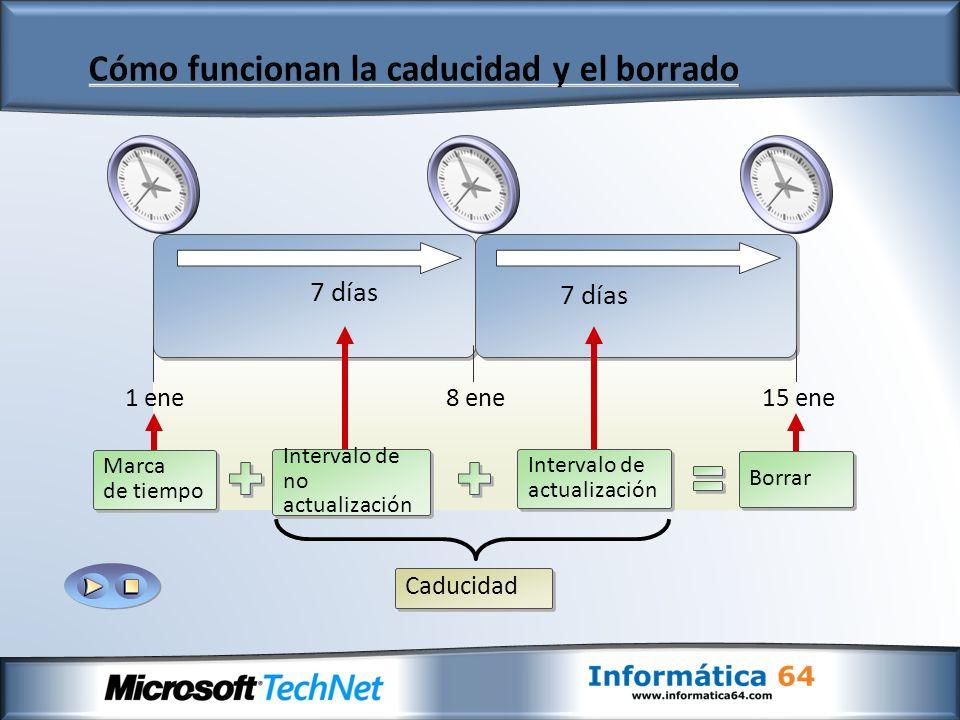 1 ene15 ene8 ene Borrar Intervalo de no actualización Intervalo de actualización Intervalo de actualización Marca de tiempo Marca de tiempo Caducidad 7 días