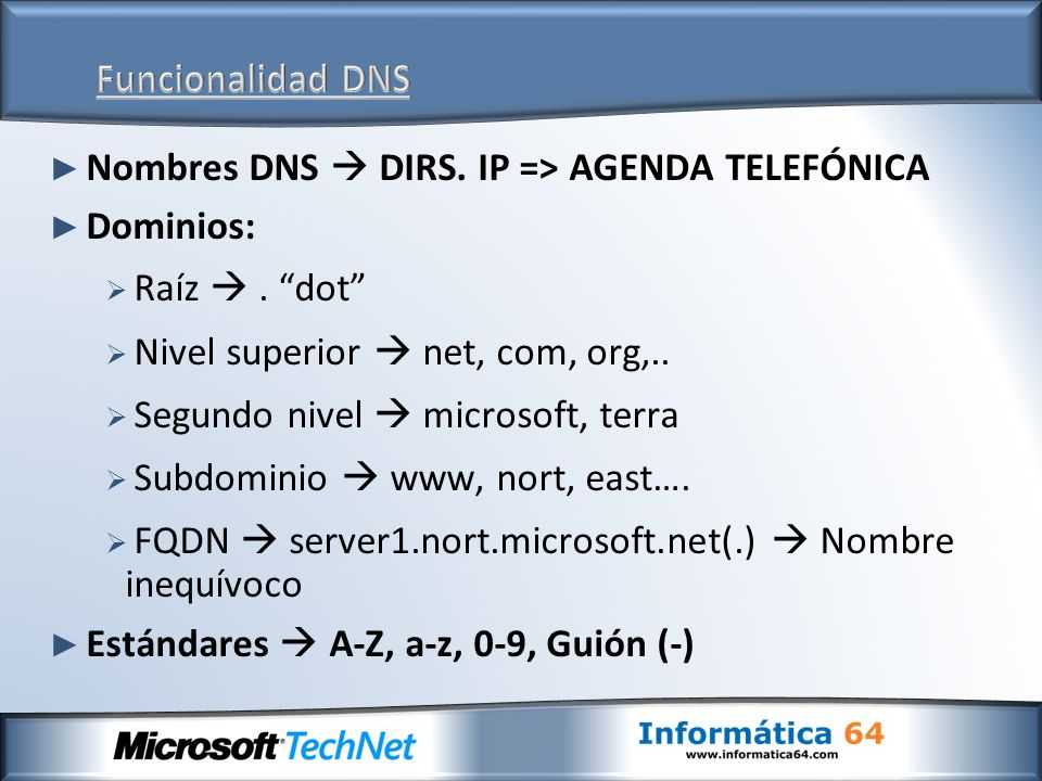 Nombres DNS DIRS. IP => AGENDA TELEFÓNICA Dominios: Raíz.