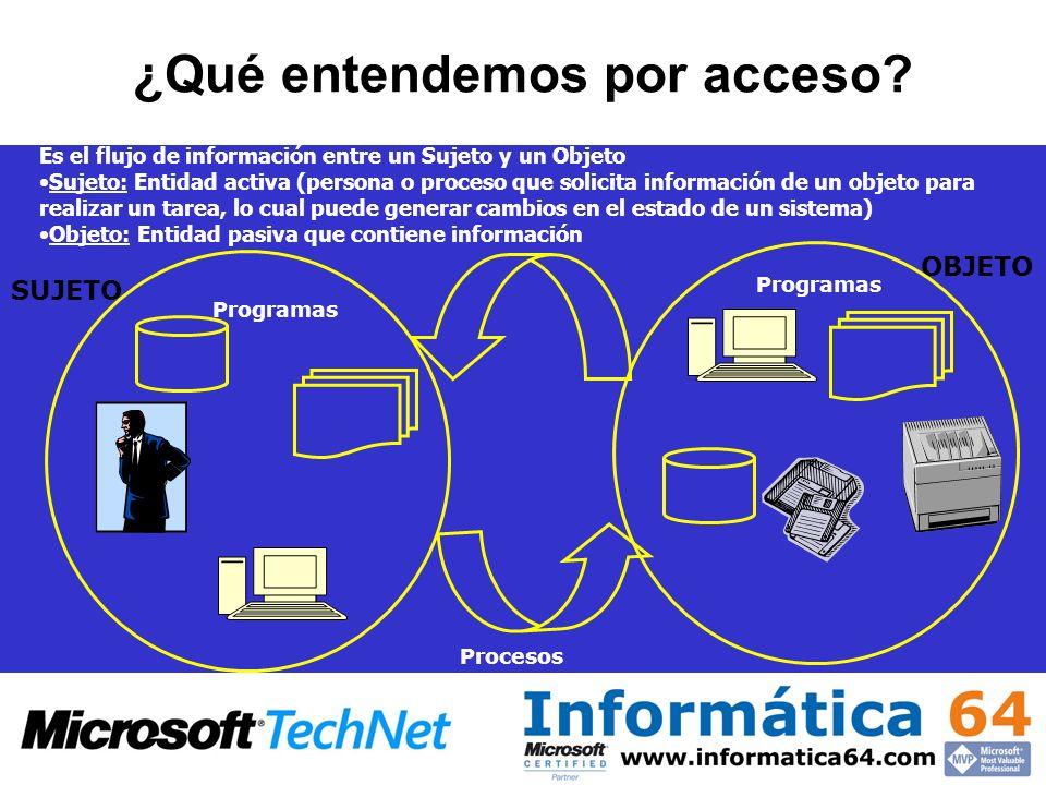 ¿Qué entendemos por acceso? Es el flujo de información entre un Sujeto y un Objeto Sujeto: Entidad activa (persona o proceso que solicita información