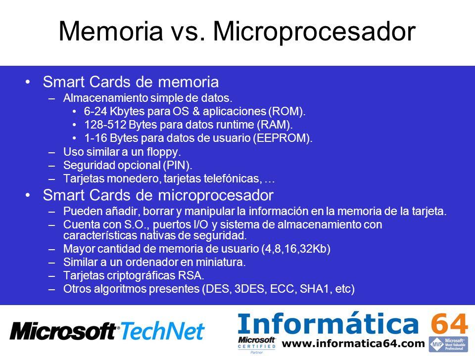 Memoria vs. Microprocesador Smart Cards de memoria –Almacenamiento simple de datos. 6-24 Kbytes para OS & aplicaciones (ROM). 128-512 Bytes para datos