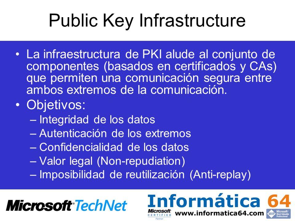 Public Key Infrastructure La infraestructura de PKI alude al conjunto de componentes (basados en certificados y CAs) que permiten una comunicación seg