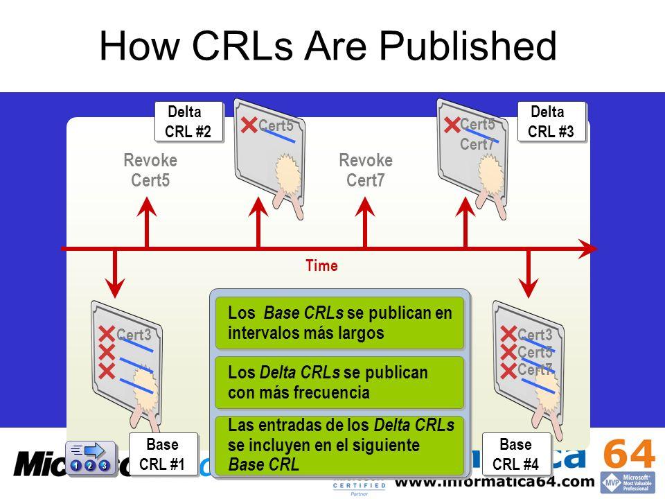 How CRLs Are Published Los Base CRLs se publican en intervalos más largos Los Delta CRLs se publican con más frecuencia Las entradas de los Delta CRLs