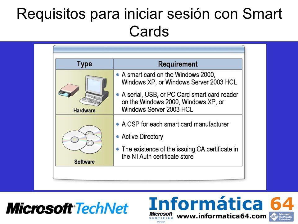 Requisitos para iniciar sesión con Smart Cards