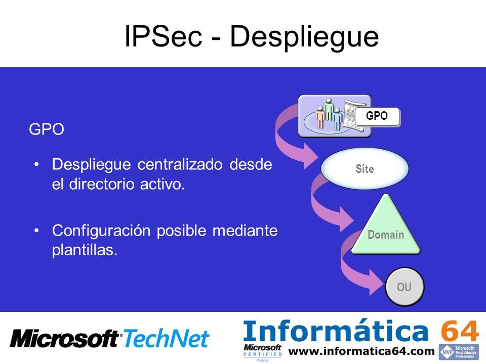 IPSec - Despliegue GPO Domain OU Site GPO Despliegue centralizado desde el directorio activo. Configuración posible mediante plantillas.