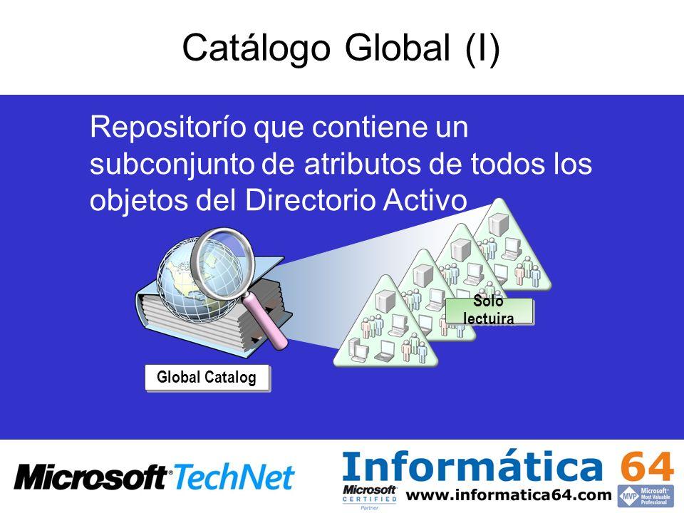 Catálogo Global (I) Repositorío que contiene un subconjunto de atributos de todos los objetos del Directorio Activo Global Catalog Solo lectuira