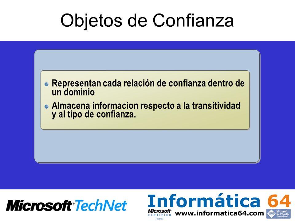Representan cada relación de confianza dentro de un dominio Almacena informacion respecto a la transitividad y al tipo de confianza. Representan cada