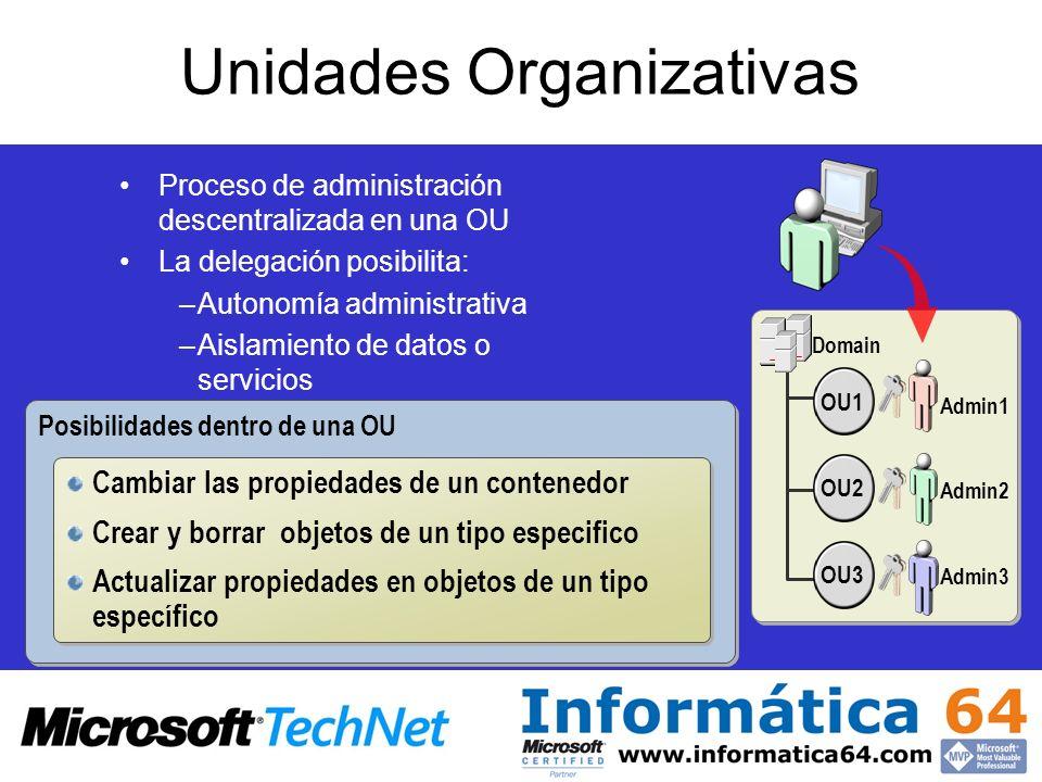 Proceso de administración descentralizada en una OU La delegación posibilita: –Autonomía administrativa –Aislamiento de datos o servicios Domain Admin