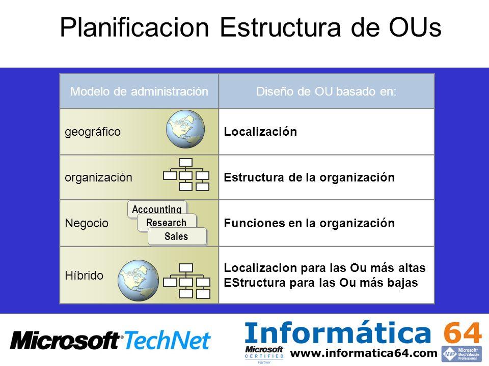 Planificacion Estructura de OUs Modelo de administraciónDiseño de OU basado en: geográficoLocalización organizaciónEstructura de la organización Negoc