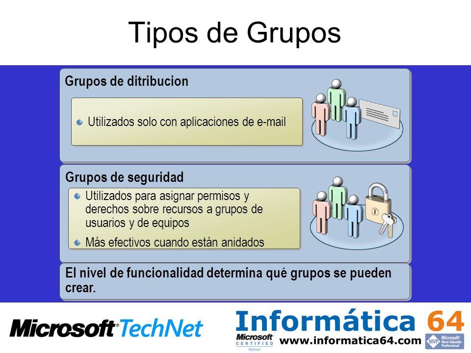 Tipos de Grupos Grupos de ditribucion Utilizados solo con aplicaciones de e-mail Grupos de seguridad Utilizados para asignar permisos y derechos sobre