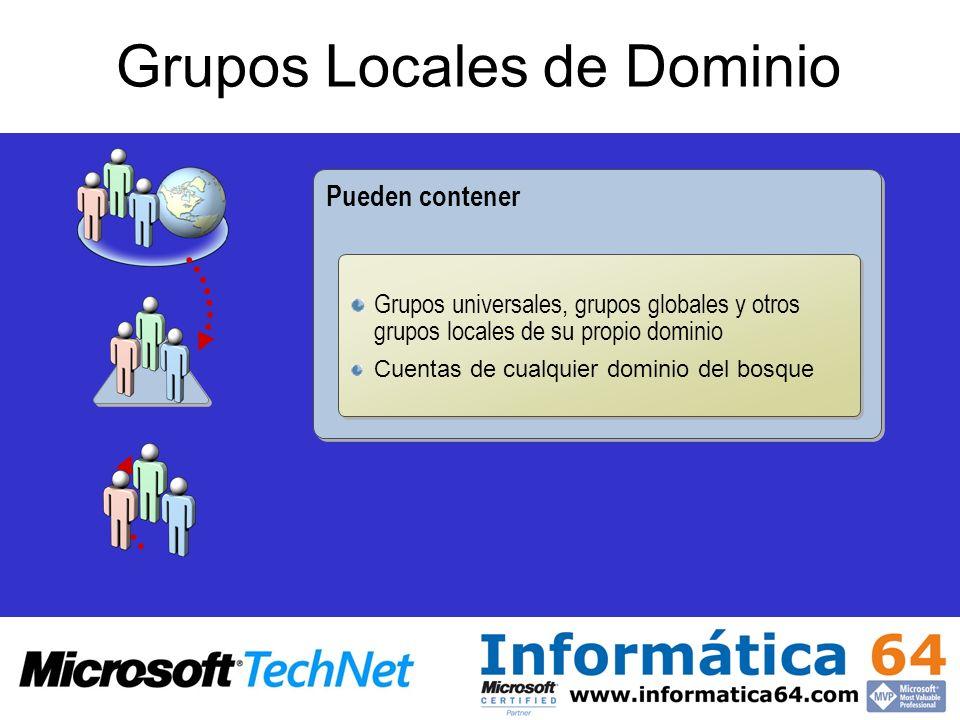 Grupos Locales de Dominio Pueden contener Grupos universales, grupos globales y otros grupos locales de su propio dominio Cuentas de cualquier dominio