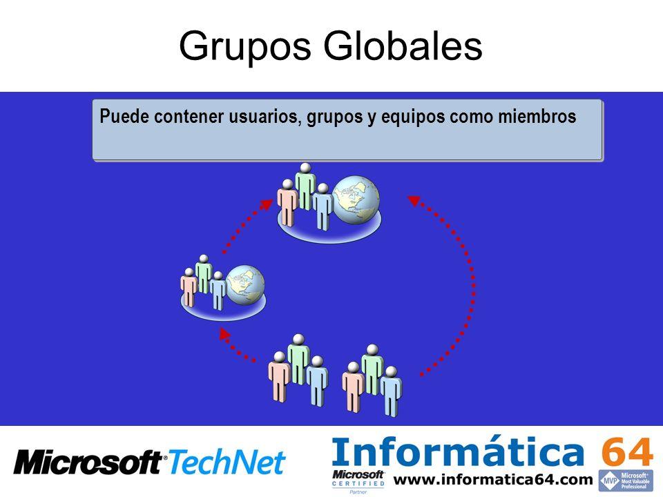 Grupos Globales Puede contener usuarios, grupos y equipos como miembros