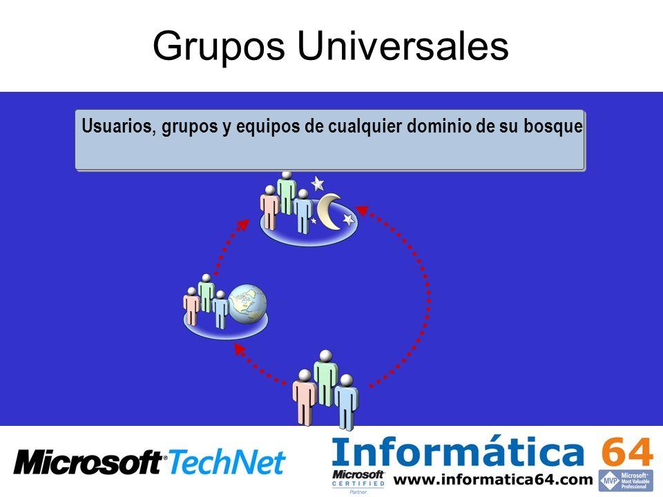 Grupos Universales Usuarios, grupos y equipos de cualquier dominio de su bosque