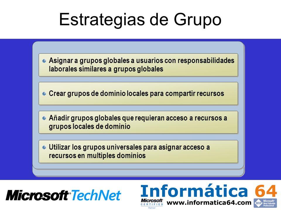 Estrategias de Grupo Asignar a grupos globales a usuarios con responsabilidades laborales similares a grupos globales Crear grupos de dominio locales