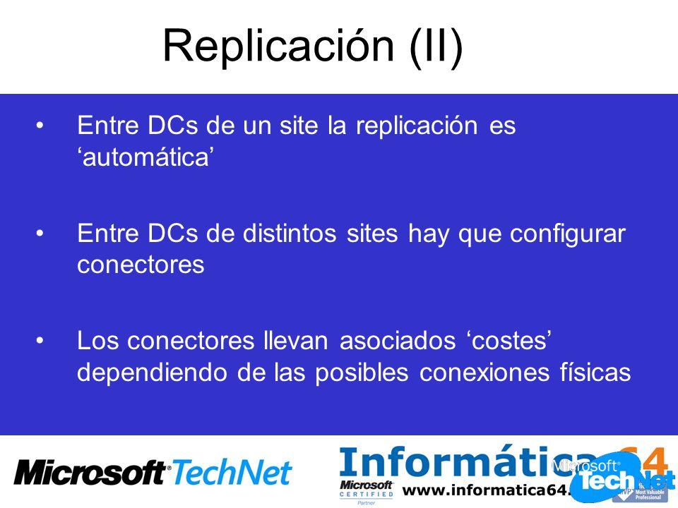 Entre DCs de un site la replicación es automática Entre DCs de distintos sites hay que configurar conectores Los conectores llevan asociados costes de
