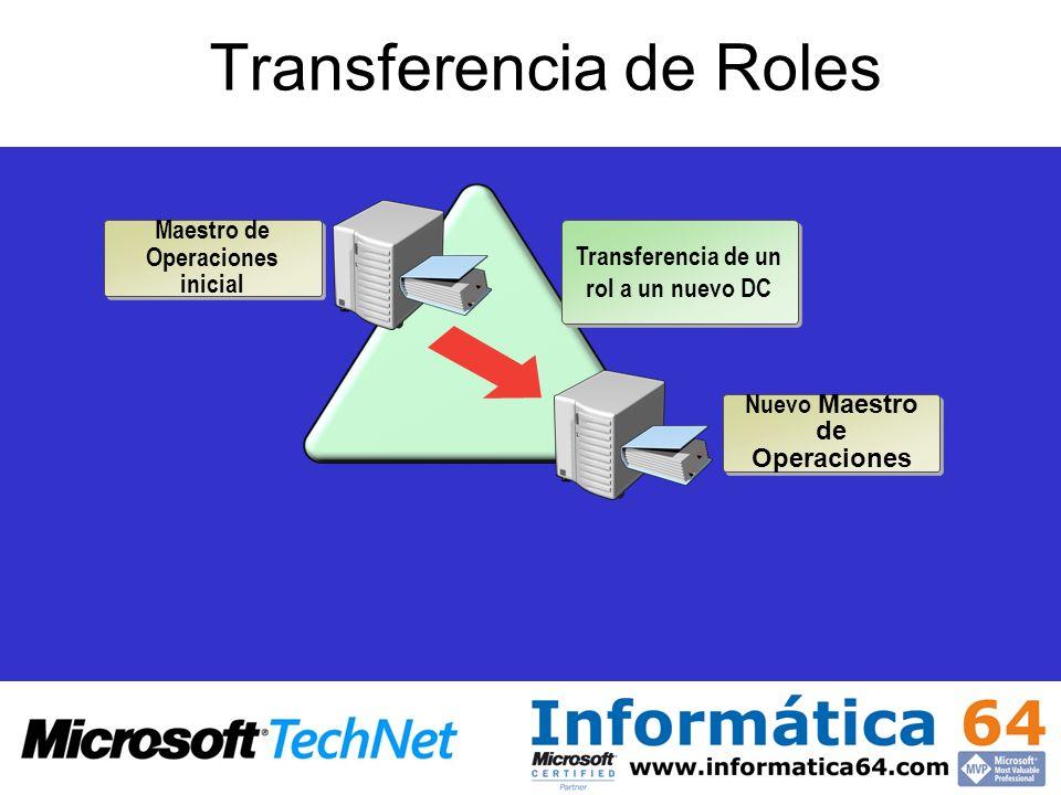 Transferencia de Roles Nuevo Maestro de Operaciones Maestro de Operaciones inicial Transferencia de un rol a un nuevo DC