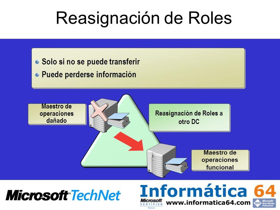 Reasignación de Roles Solo si no se puede transferir Puede perderse información Solo si no se puede transferir Puede perderse información Maestro de o