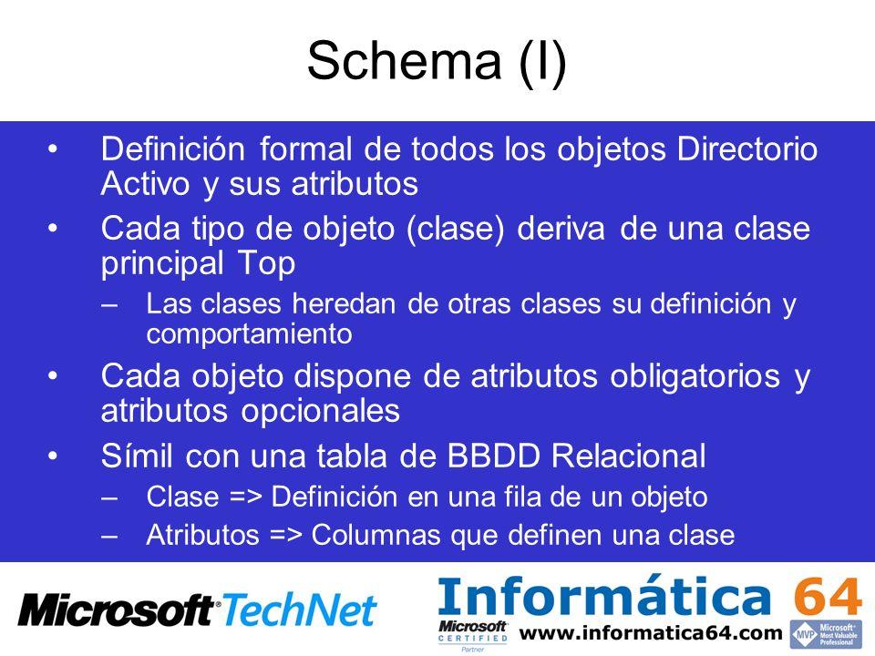 Definición formal de todos los objetos Directorio Activo y sus atributos Cada tipo de objeto (clase) deriva de una clase principal Top –Las clases her