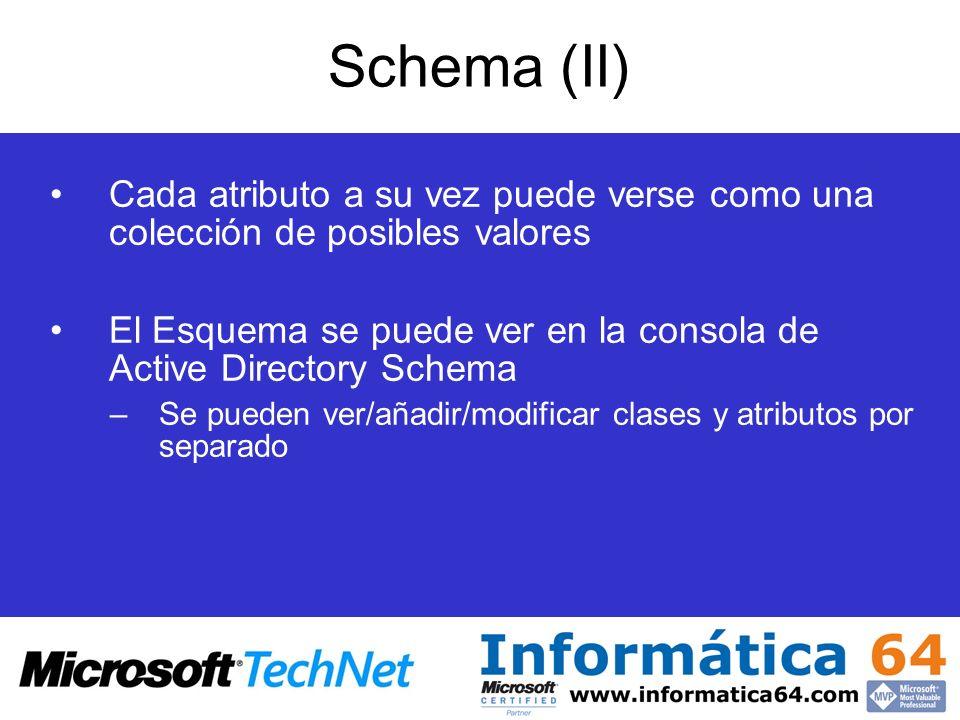 Cada atributo a su vez puede verse como una colección de posibles valores El Esquema se puede ver en la consola de Active Directory Schema –Se pueden