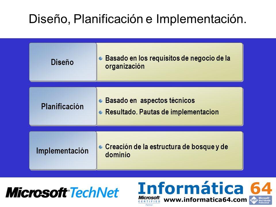 Diseño, Planificación e Implementación. Basado en los requisitos de negocio de la organización Diseño Basado en aspectos técnicos Resultado. Pautas de