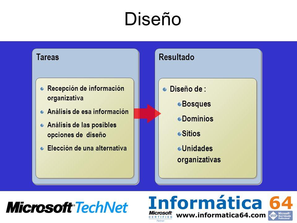 Diseño Tareas Recepción de información organizativa Análisis de esa información Análisis de las posibles opciones de diseño Elección de una alternativ