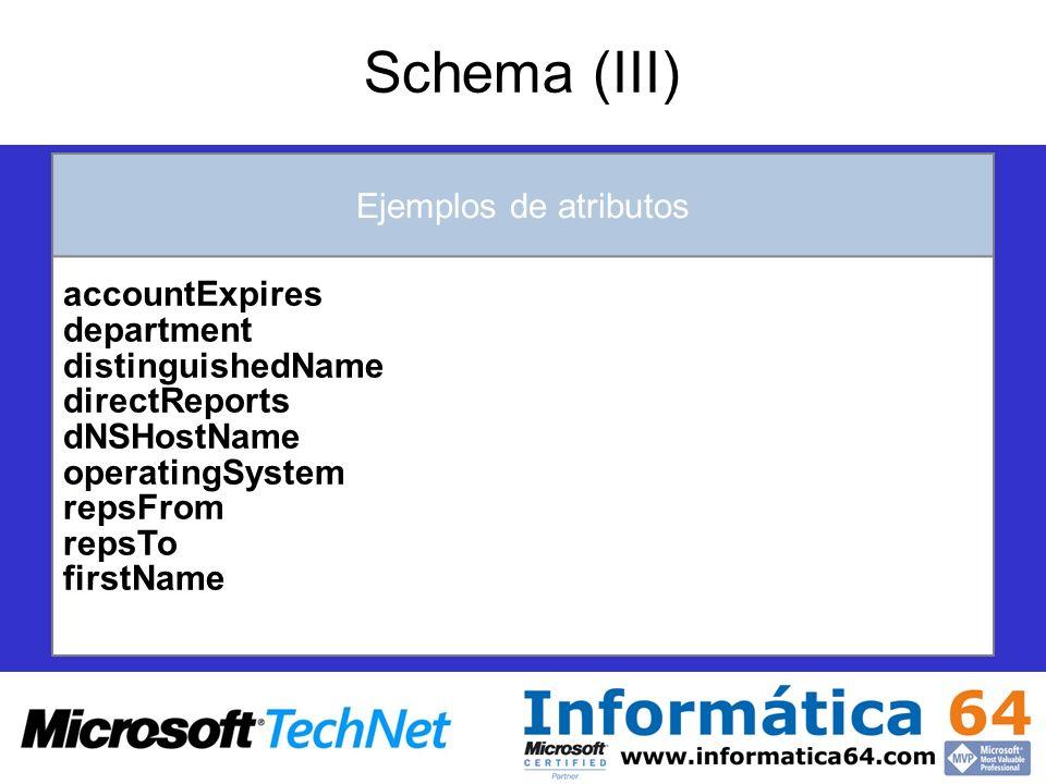 Schema (III) Ejemplos de atributos accountExpires department distinguishedName directReports dNSHostName operatingSystem repsFrom repsTo firstName las