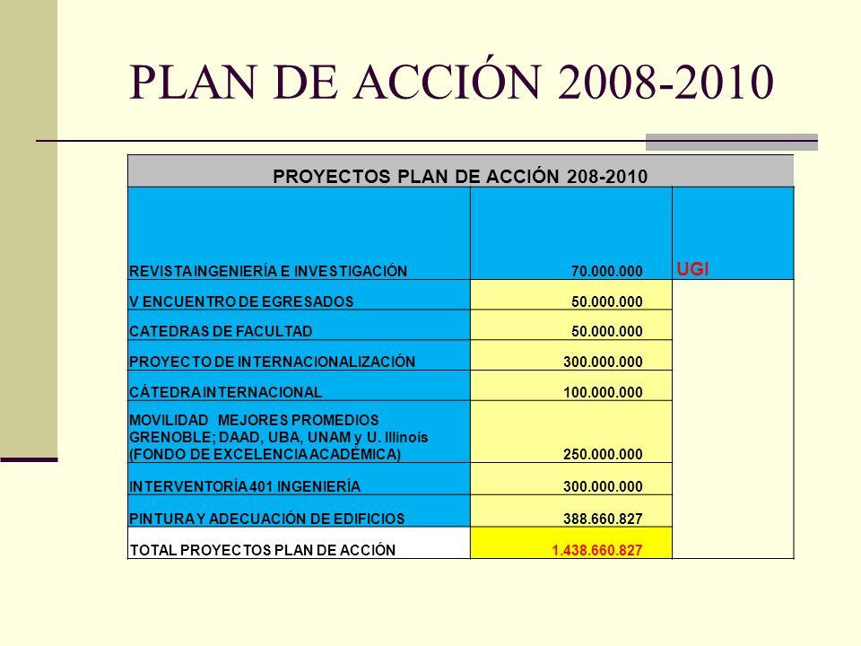 ingresos colombia: