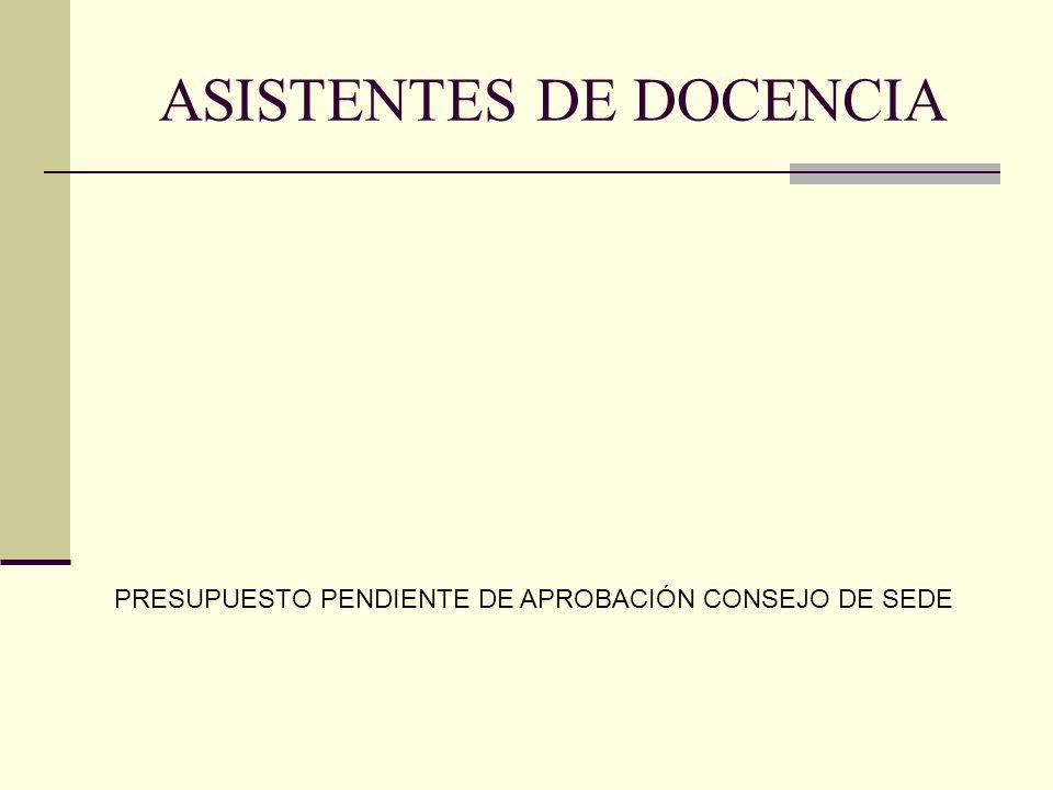 ASISTENTES DE DOCENCIA PRESUPUESTO PENDIENTE DE APROBACIÓN CONSEJO DE SEDE