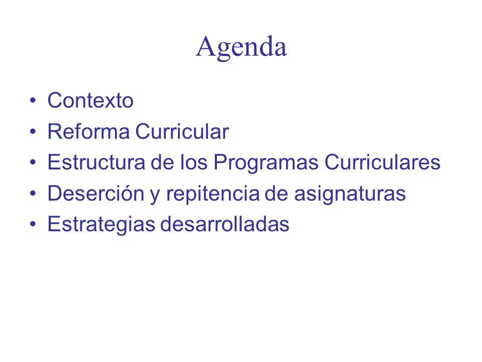 Agenda Contexto Reforma Curricular Estructura de los Programas Curriculares Deserción y repitencia de asignaturas Estrategias desarrolladas
