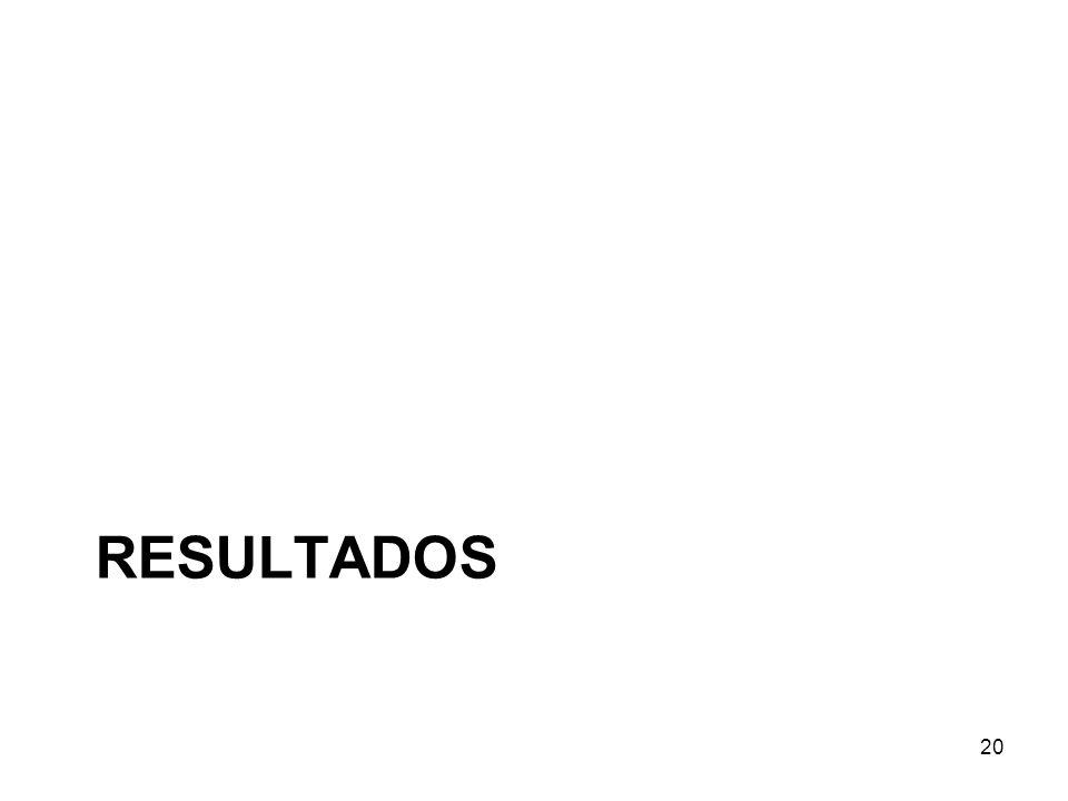 RESULTADOS 20