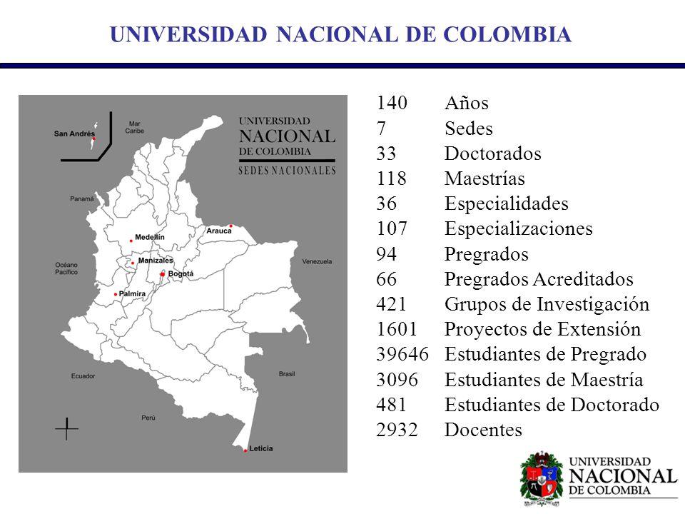 UNIVERSIDAD NACIONAL DE COLOMBIA 140Años 7Sedes 33Doctorados 118Maestrías 36Especialidades 107Especializaciones 94Pregrados 66Pregrados Acreditados 42