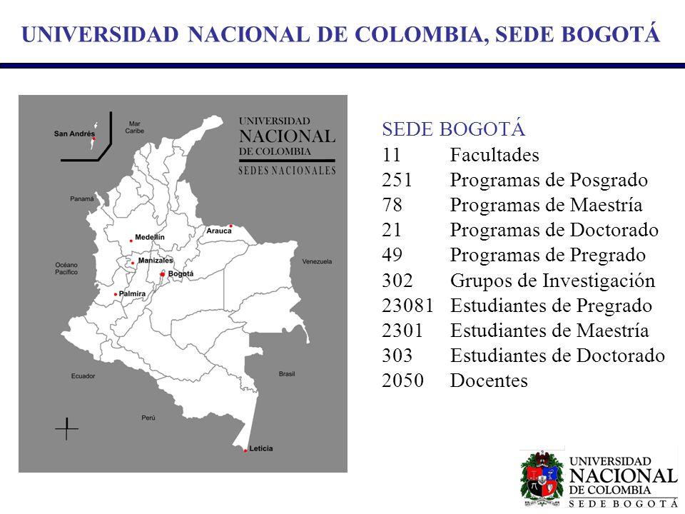 UNIVERSIDAD NACIONAL DE COLOMBIA, SEDE BOGOTÁ SEDE BOGOTÁ 11Facultades 251Programas de Posgrado 78Programas de Maestría 21Programas de Doctorado 49Pro