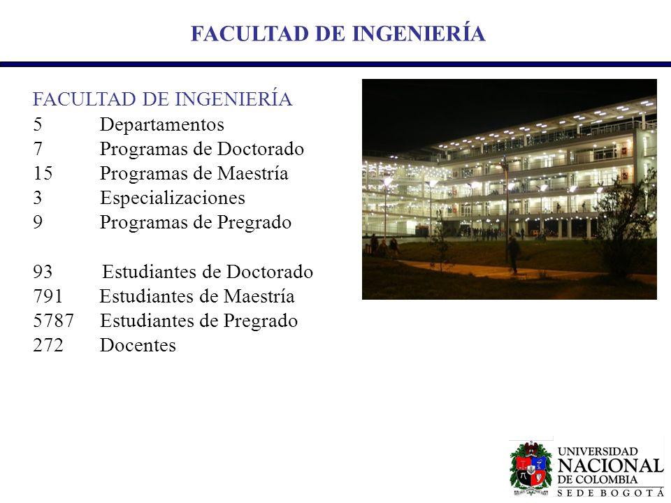 FACULTAD DE INGENIERÍA 5 Departamentos 7 Programas de Doctorado 15 Programas de Maestría 3 Especializaciones 9 Programas de Pregrado 93 Estudiantes de
