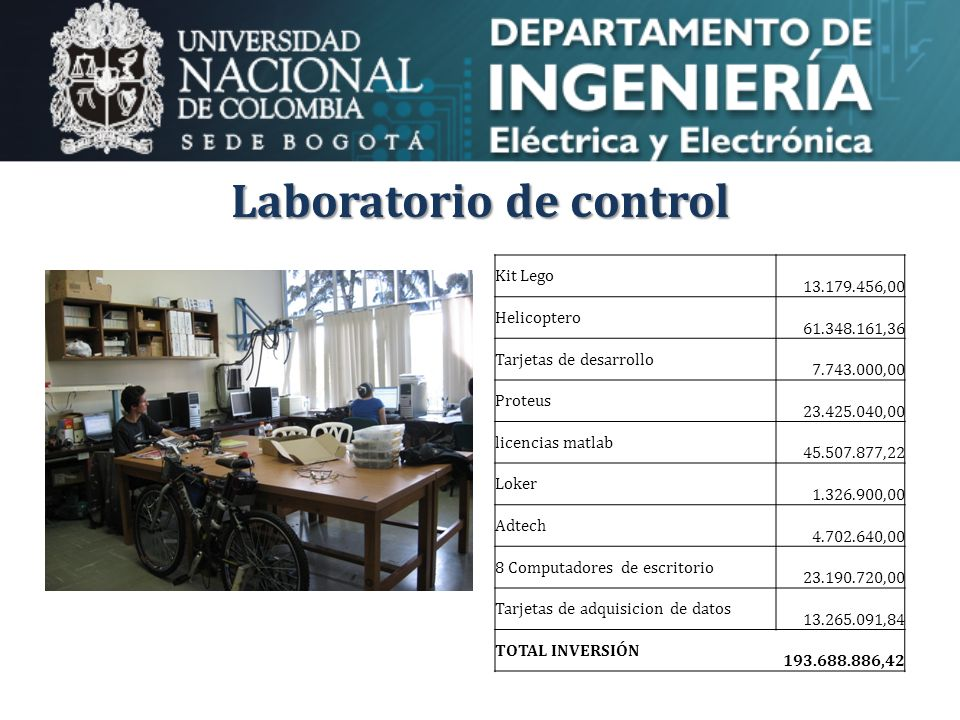 Laboratorio de control Kit Lego 13.179.456,00 Helicoptero 61.348.161,36 Tarjetas de desarrollo 7.743.000,00 Proteus 23.425.040,00 licencias matlab 45.
